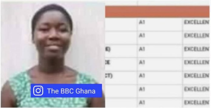 Free SHS WASSCE results
